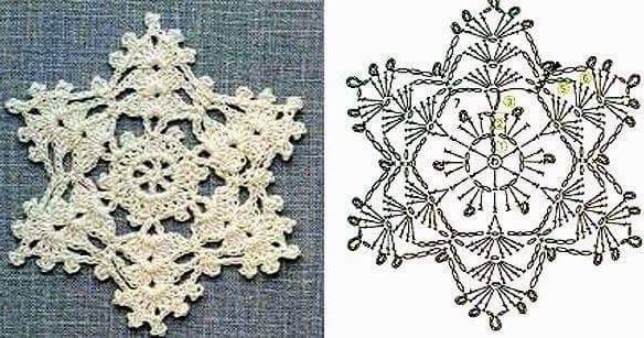 Fiocco di neve a uncinetto schemi uncinetto fiocco di neve