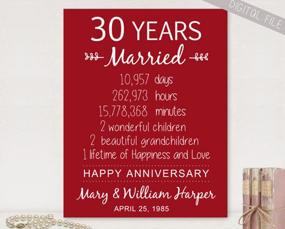 49th Wedding Anniversary Gift Ideas For Parents : 30th anniversary gift for parents - Custom 30th anniversary ...