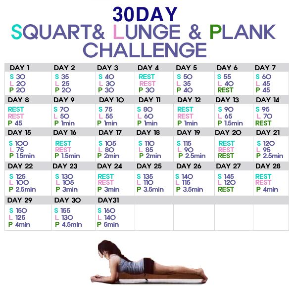 squat  lunge and plank challenge