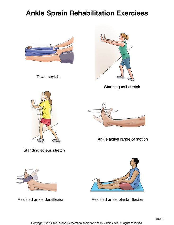 Summit Medical Group - Ankle Sprain Exercises
