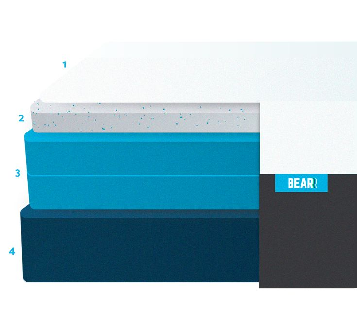The best sleep for your active lifestyle. The Bear Mattress is designed for the optimal cooling, comfort & recovery. Try it for 100 nights, risk-free.