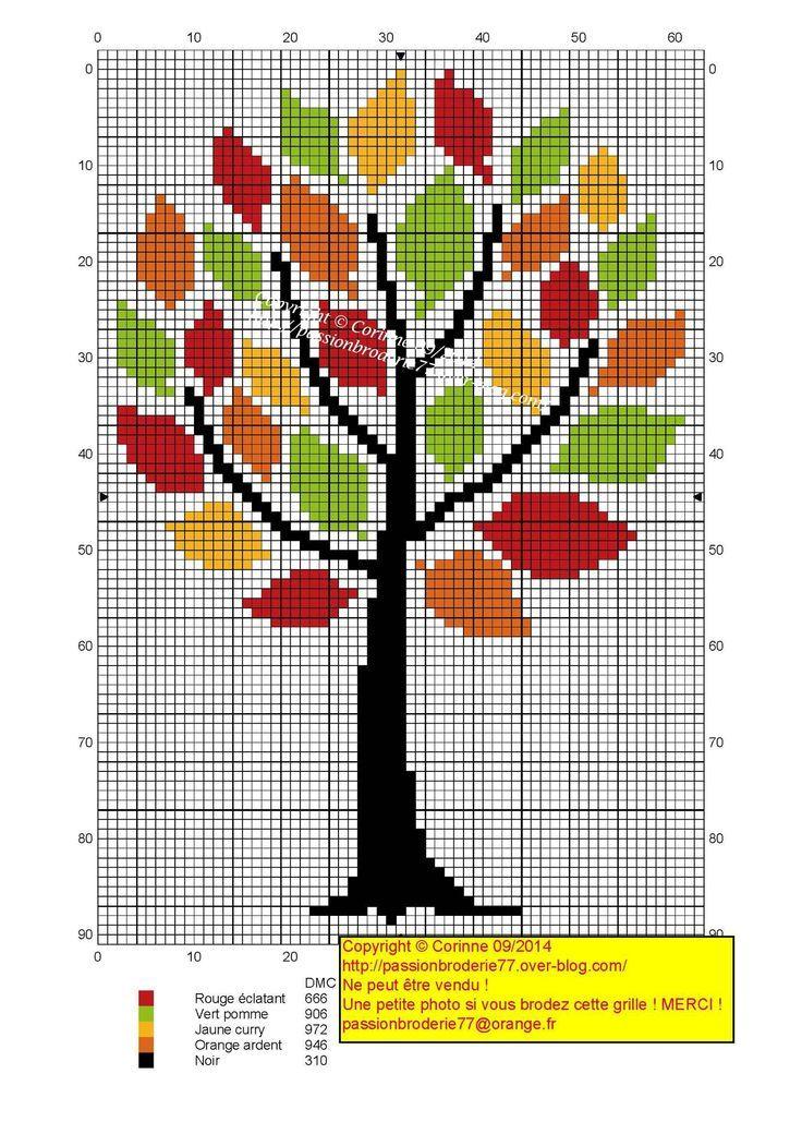 arbre: