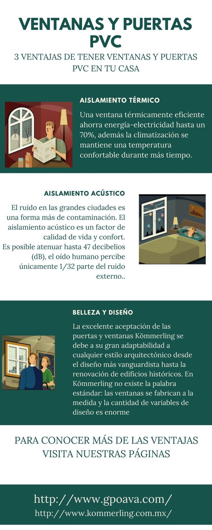 Ventas y puertas PVC www.gpoava.com