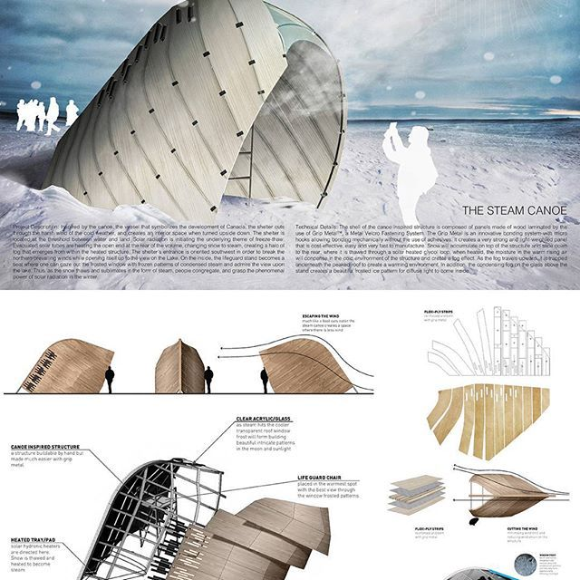 An entry selected by one of our partnering Universities - #steamcanoe by OCAD University (@ocaduniversity). If your educational institution is interested in becoming a partner, please email us at info@winterstations.com.  #architecture #art #design #publicart #winterscape #steam #canoe #ocaduniversity #ocad #warminghuts #winter #snow #ice #landscape #landscapearchitecture #interiordesign #rendering #winterart #artintervention #kewbeach #balmybeach #ashbridges #toronto #ontario…