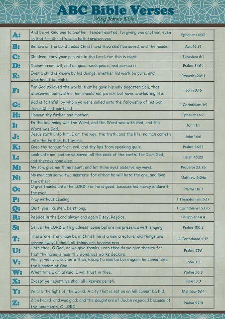 ABC Bible Verse KJV