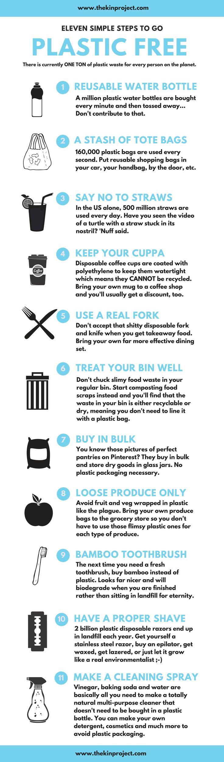 quelques astuces simples à appliquer au quotidien pour abandonner l'usage du plastique et adopter un mode de vie plus écologique