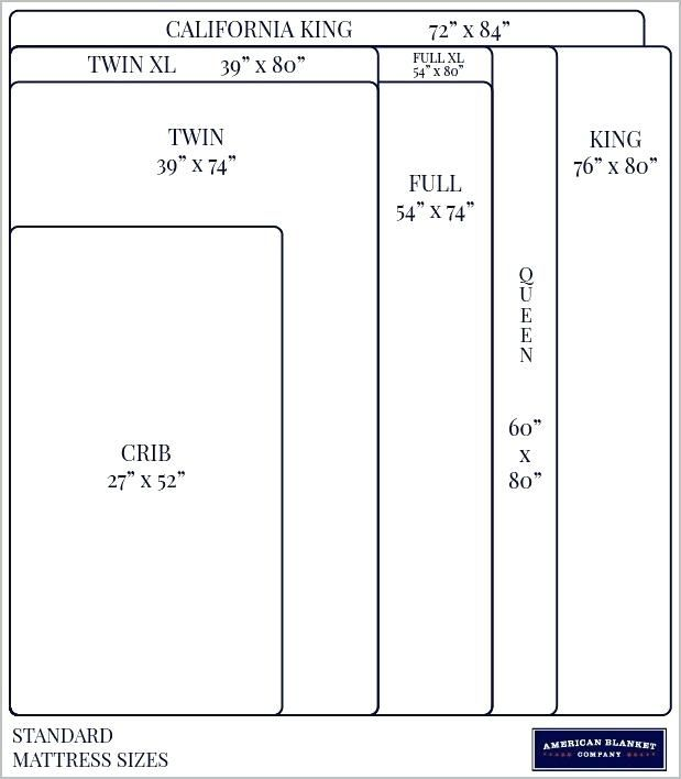 Twin Box Spring Size Chart In 2020 With Images Mattress Sizes