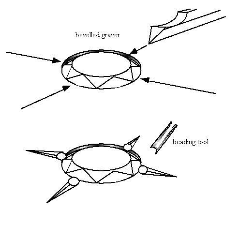 [Ganoksin] Basic bead setting - Incastonare una pietra sfaccettata
