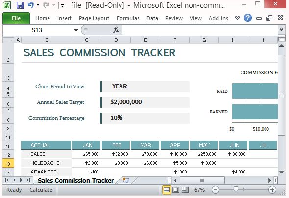 Sales commission tracking template for microsoft excel Free Office