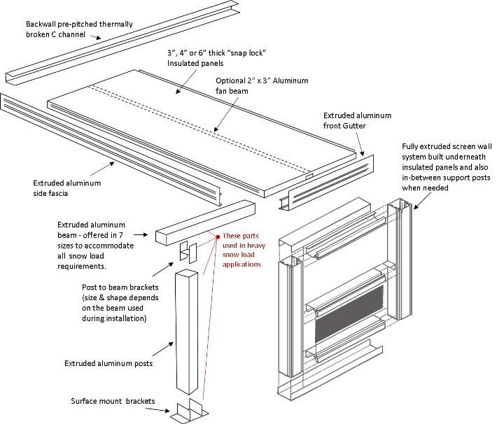 8 best hard top enclosure kits images on pinterest patios