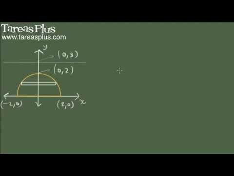 Presión y fuerza ejercida por un fluido ejemplo 3
