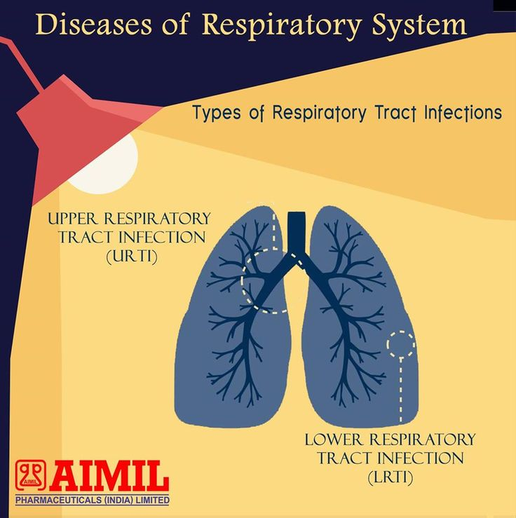 Respiratory Disease is a #medical term that encompasses #pathological conditions affecting the #organs and #tissues that make #gas exchange possible in higher #organisms.  #RespiratoryTractInfections #RespiratoryDisease