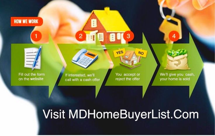 We are buying properties across the DMV. Visit mdhomebuyerlist.com and send your deals! #WeBuyHouses #RealEstate