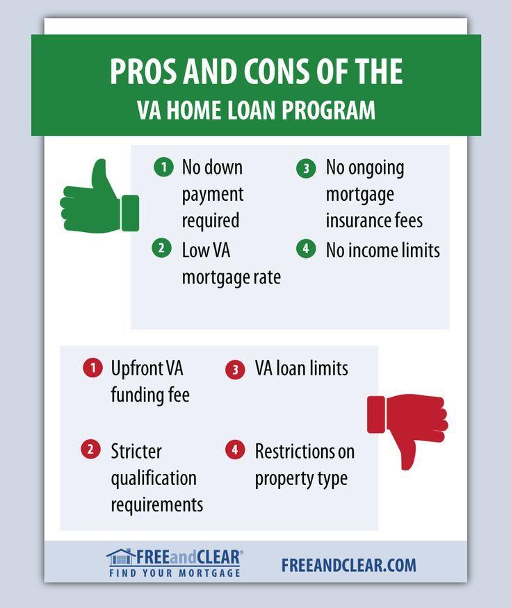Va Loan Pros And Cons Freeandclear Fha Streamline Refinance Mortgage Banking Mortgage Brokers