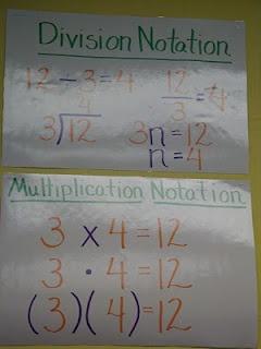 Division & Multiplication Notation