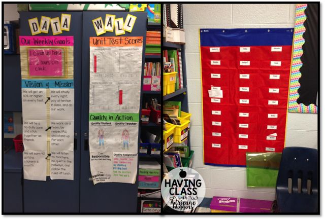 Data Wall & Homework Turn-In Center! Having Class: #2getherwearebetter Bulletin Boards