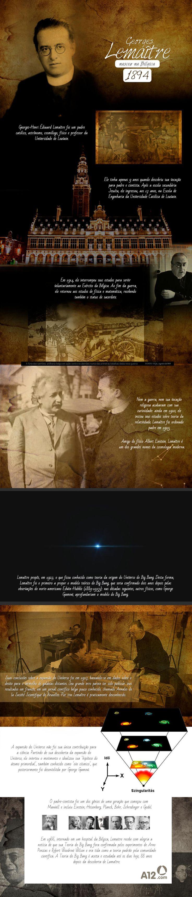 Padre Cientistas: George Lemaître, o primeiro a propor o modelo teórico do Big Bang.  O padre-cientista foi um dos gênios de uma geração que começou com Maxwell e incluiu Einstein, Heisenberg, Planck, Bohr, Schrodinger e Godel.