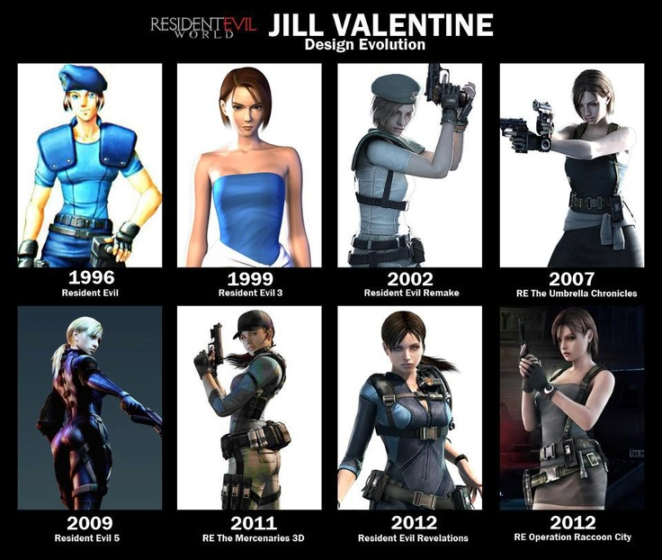 Jill Valentine ~ Through the Years