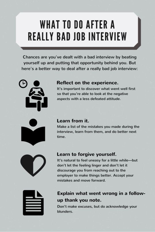 What To Do After A Really Bad Job Interview - FORBES   Thoughts ...