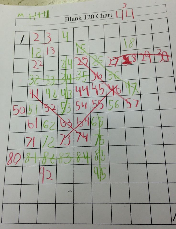 math games for gifted second graders