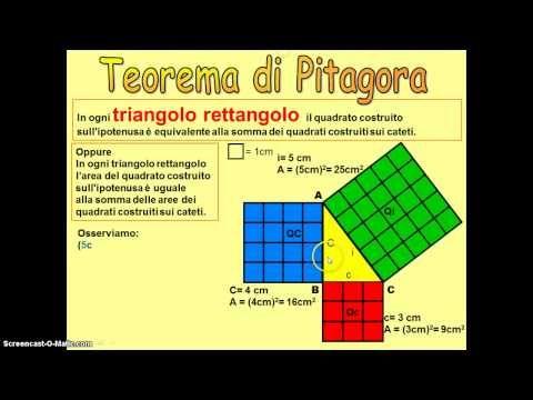Teorema di Pitagora - YouTube