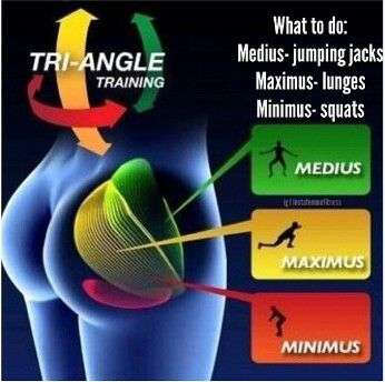 Firmer, rounder, perkier butt - Exercise the three main muscles