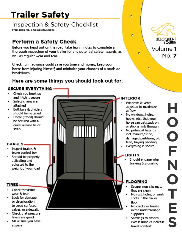 Volume 1, No. 7 has our top tips on what to look out for when inspecting  your trailer before heading out on the road. This HoofNote is  is based on a larger article on trailer safety, featured in Issue No. 3, Competitive Edge. Download the PDF here: http://wp.me/p3ER8w-bY