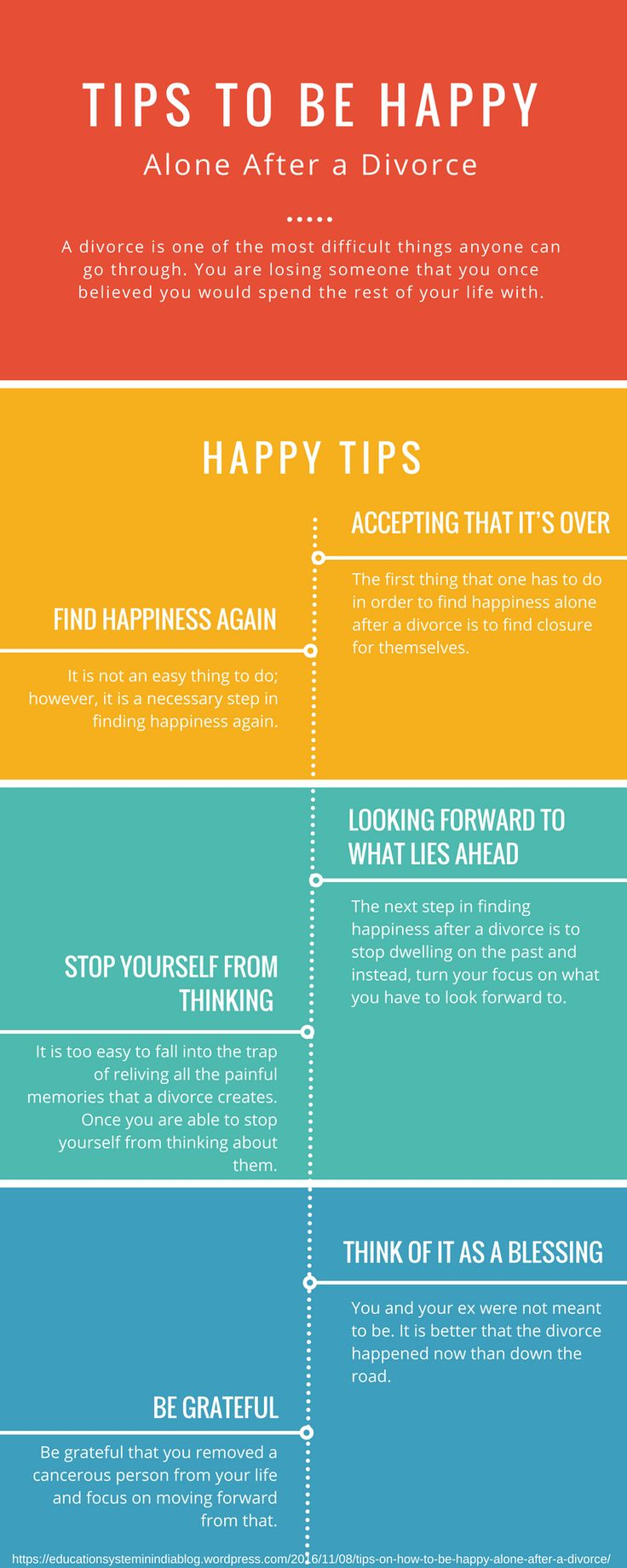 How To Be Happy Alone After A Divorce  A Divorce Is One Of The Most