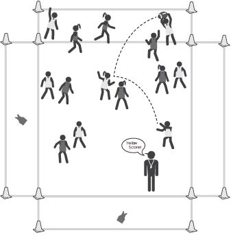 """This is a fun variation of Ultimate Frisbee.  In this game there are four scoring areas or """"End Zones."""""""