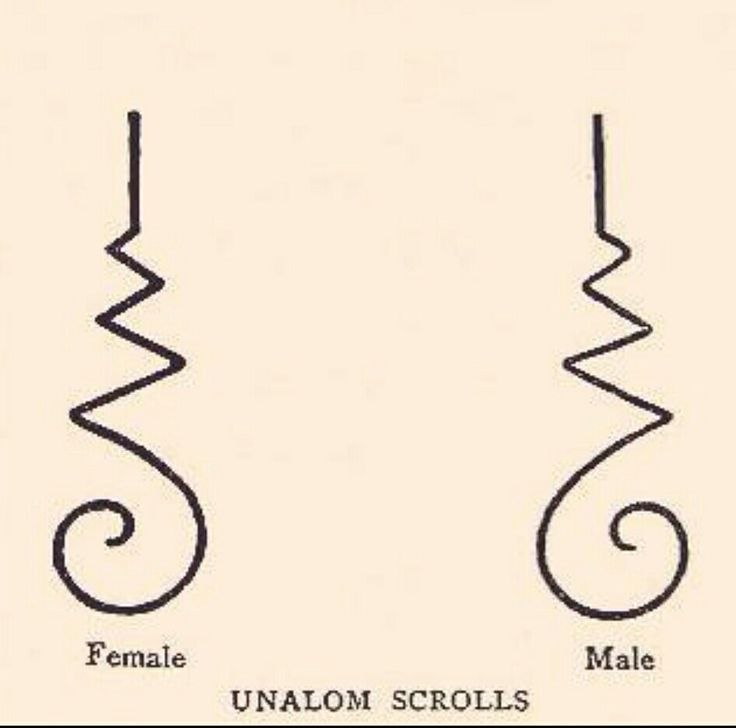Unalome ... female open on left; male open on right