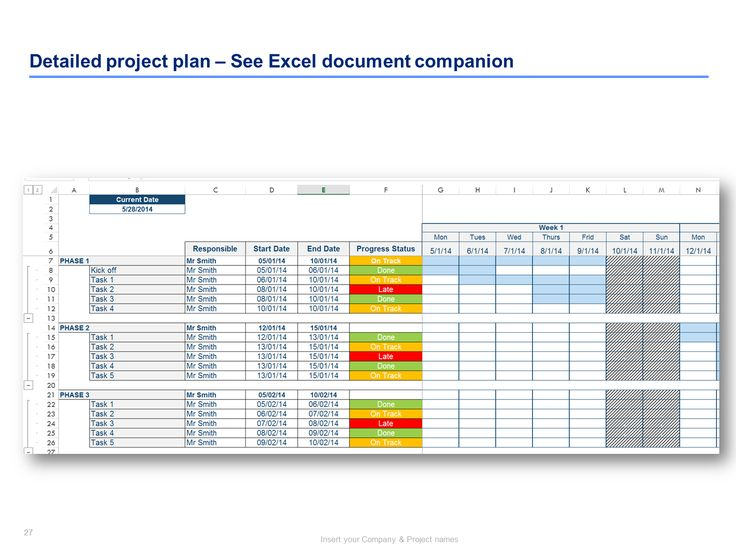 21 Best Project Plan Templates & Project Timeline Templates Images