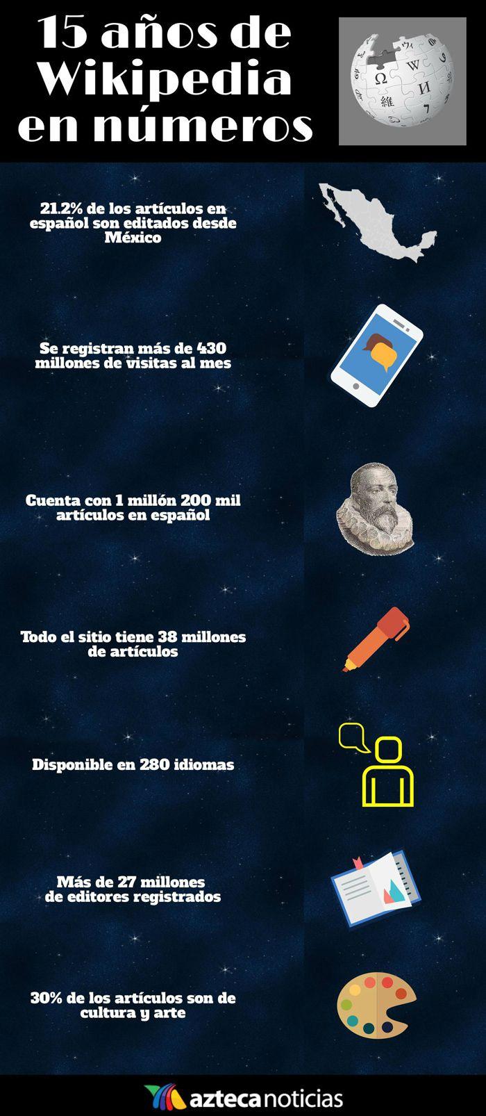 Ms de 25 ideas increbles sobre matematica wikipedia en pinterest 15 aos de wikipedia infografia urtaz Choice Image