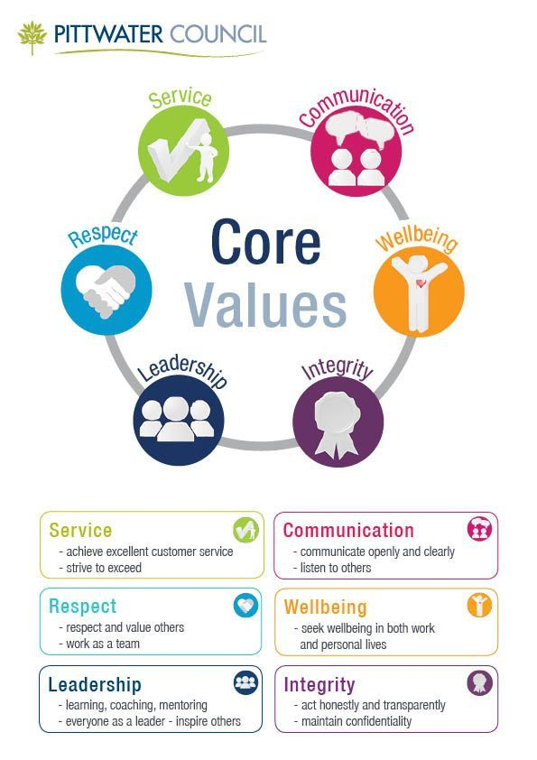 8 best Ways to Display Company Core Values images on Pinterest - fresh 9 production company mission statement examples