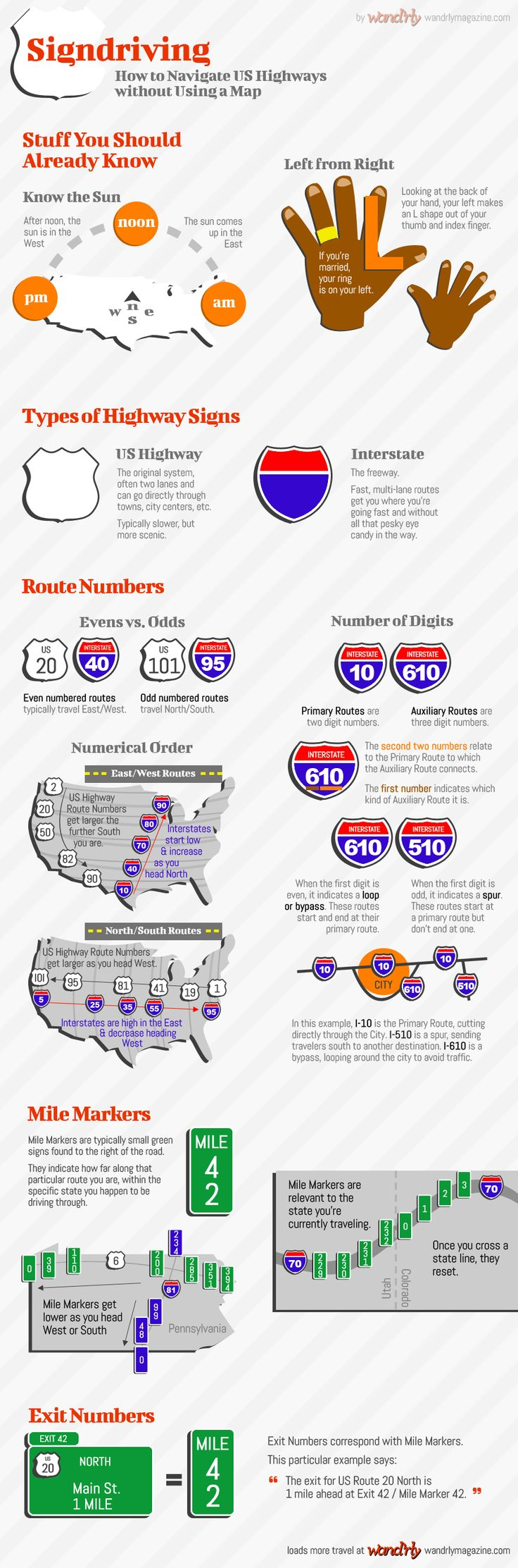 Best Highways And Byways Images On Pinterest - Us highway travel map