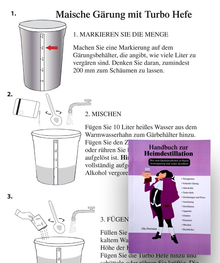 The Home distillation handbook in German. All about hobby distillation with detailed explanations, drafts, still types and information.