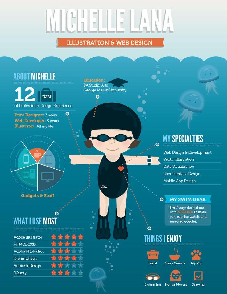 Illustrator Resume Designer Resumes Pinterest