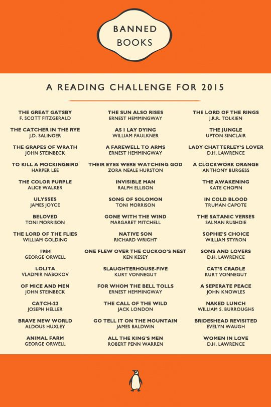 The Reading list is dated for 2015, but this book list is perfect for any year. Get reading. These are the best written, and best reads out. There are only 2 books on here that I haven't read - Angel Eyes