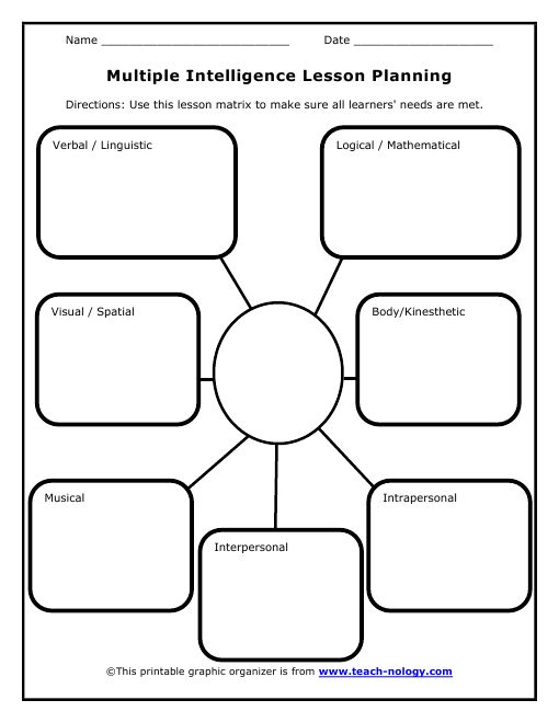 Use this worksheet to help plan your lessons to accommodate multiple intelligences