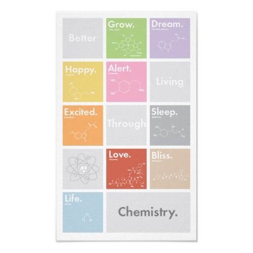 has chemistry made your life better What better time to highlight chemistry innovations that changed our world for the  better ironically  vaccination has saved countless lives.