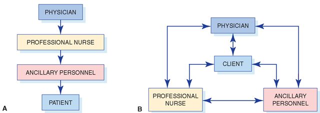 general nursing information at http://what-when-how.com/nursing/  Everything from IV drips to A&P to ethics