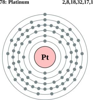 See the Electron Configuration    Diagrams    for    Atoms    of the Elements   14 POSSESSION OF GREAT