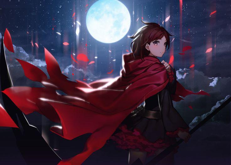 Steam Community :: RWBY: Grimm Eclipse