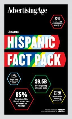Ad Age's 2015 Hispanic Fact Pack Is Out Now – Guide Includes Marketing, Media and Agency Rankings, Plus Digital and Demographic Trends