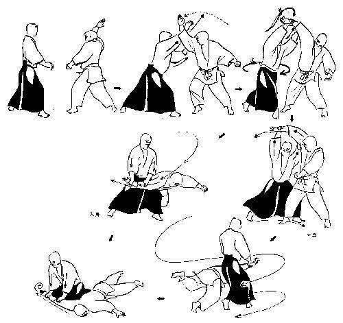 Aikido, shomenuchi ikkyo technique