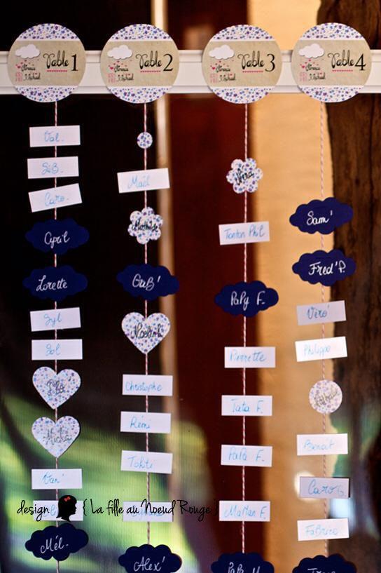 Mariage liberty et décoration pour le jour J Couleurs : rose et bleu marine Plan de table et confettis liberty www.lafilleaunoeudrouge.fr