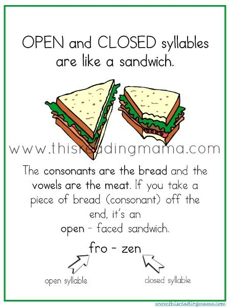 Open and Closed Syllables are like a sandwich... games to play to teach this.