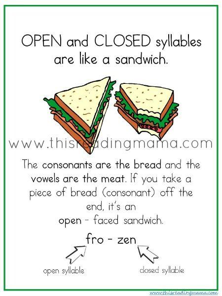 Sandwich Ingredients wordsearch by janharper - Teaching ...