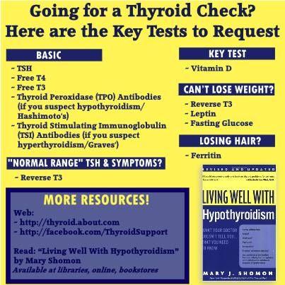 298 best schilddr�se - thyroid - nebennierenschw�che - adrenal