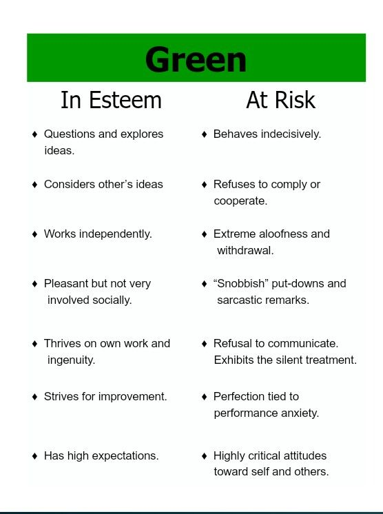 True Colors Personality Test: Green in esteem and at risk
