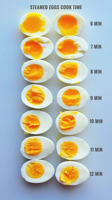 Steam Boiled Eggs With Cooking Times - The Root Family Review